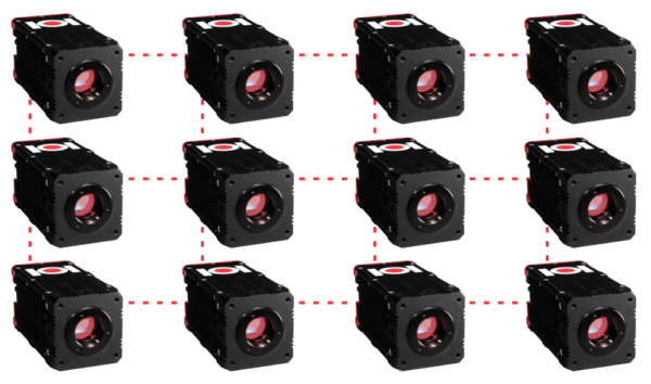 IOIndustries_Volucam_CameraSynchronization_TEVIOS