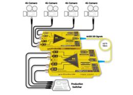 LYNX_OTR 1A42_fibertransmissionsystem_TEVIOS